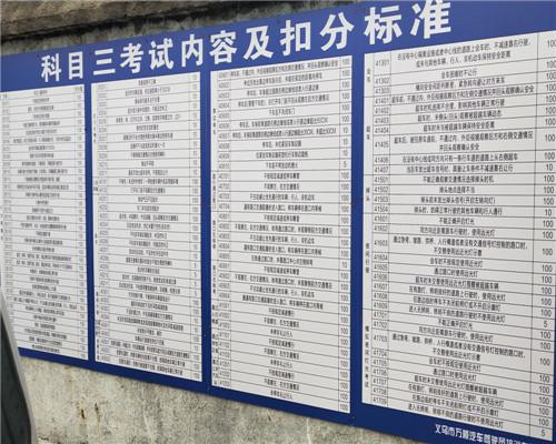 婺城正规考驾驶证报名电话