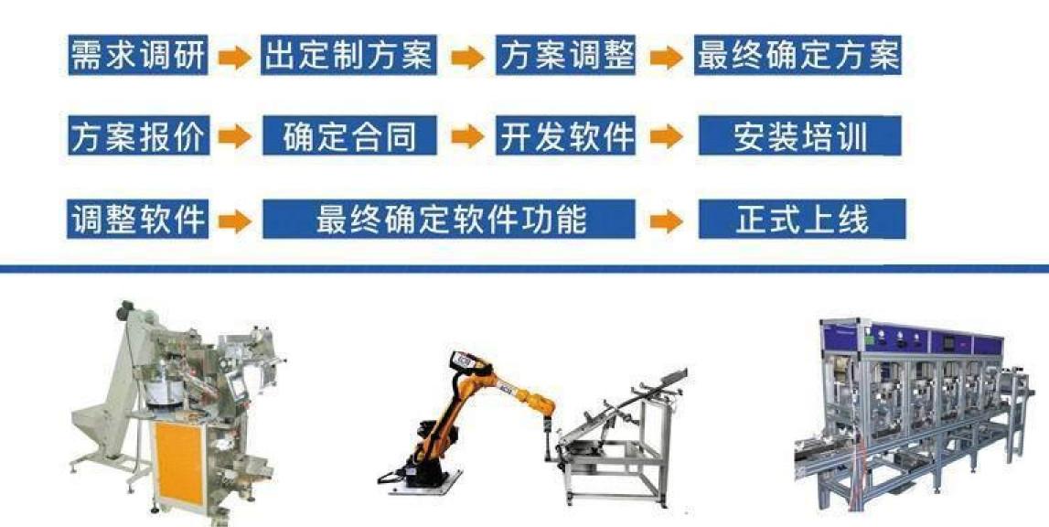 陕西专业的机械加工ERP生产厂家