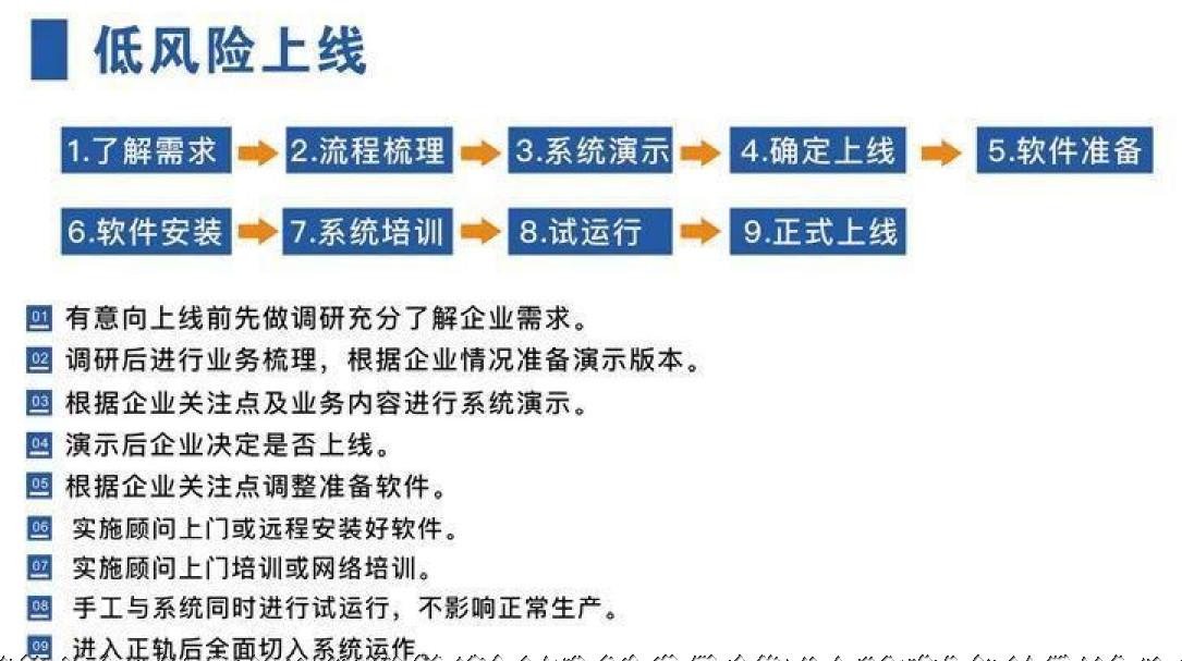 温州知名的设备ERP效果图