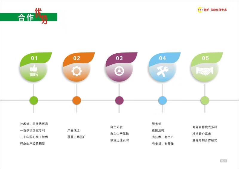 汉中便宜微排放锅炉效果图