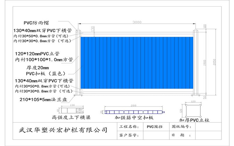 十堰施工现场围挡价格/工地围挡厂家【华塑兴宏护栏】