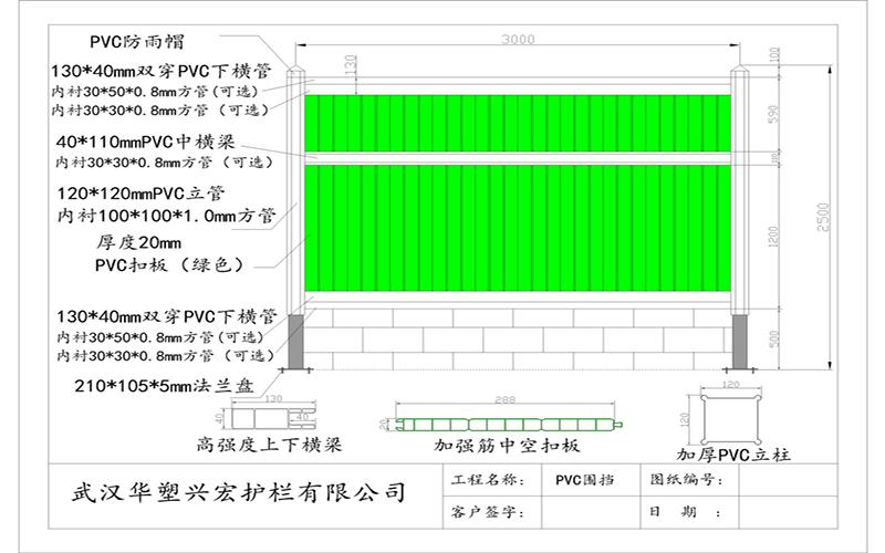 广华办事处工地围挡价格/PVC围挡多少钱一米【华塑兴宏】